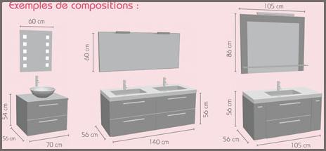 Element de salle de bain femandm - Element de salle de bain ...